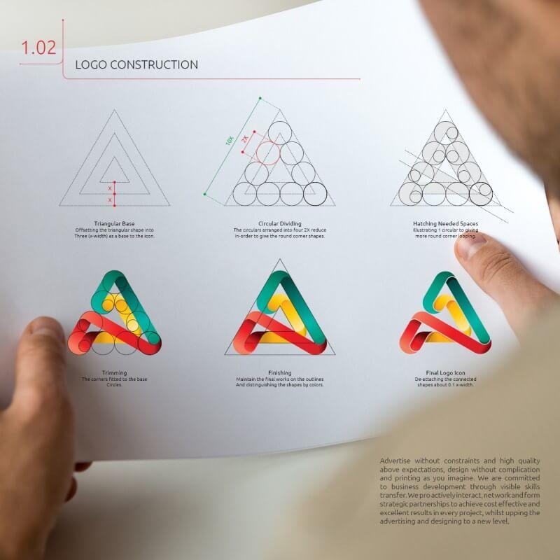 ロゴ制作の仮定イメージ