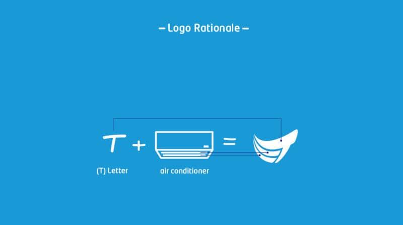 ロゴデザインの成り立ち