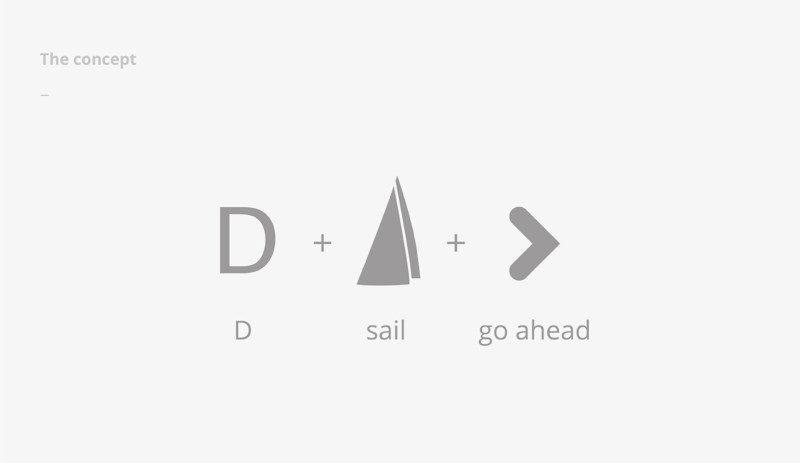 ロゴデザインのコンセプト