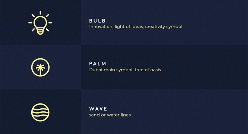 オンラインビジネスの会社ロゴの作り方