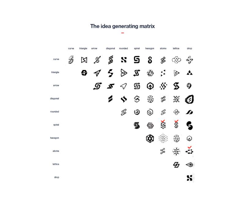 ロゴのプロセス