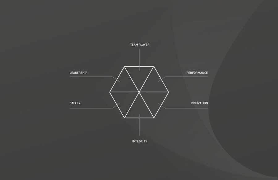 ロゴマークの構成要素2