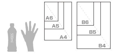 チラシ用紙サイズの目安