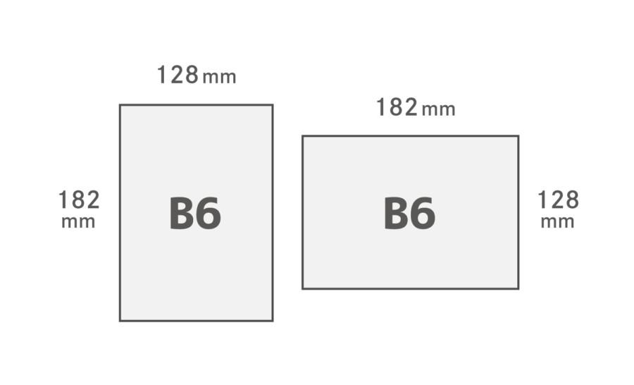 B6用紙サイズ