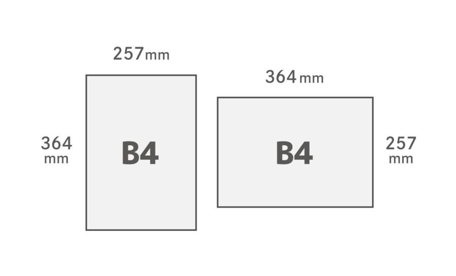 B4用紙サイズ
