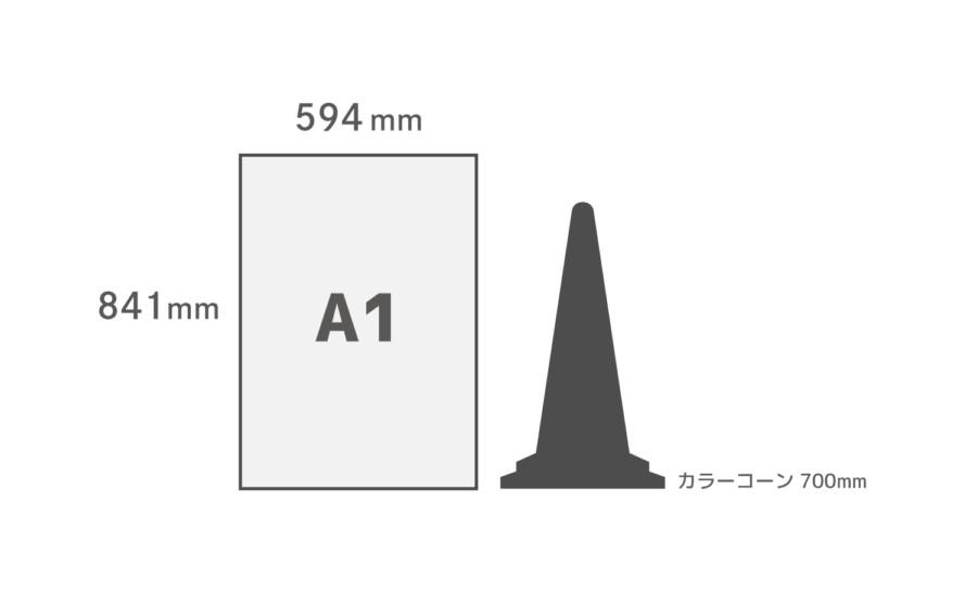 A1用紙サイズ比較
