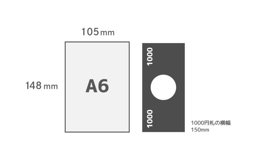 A6用紙サイズ比較