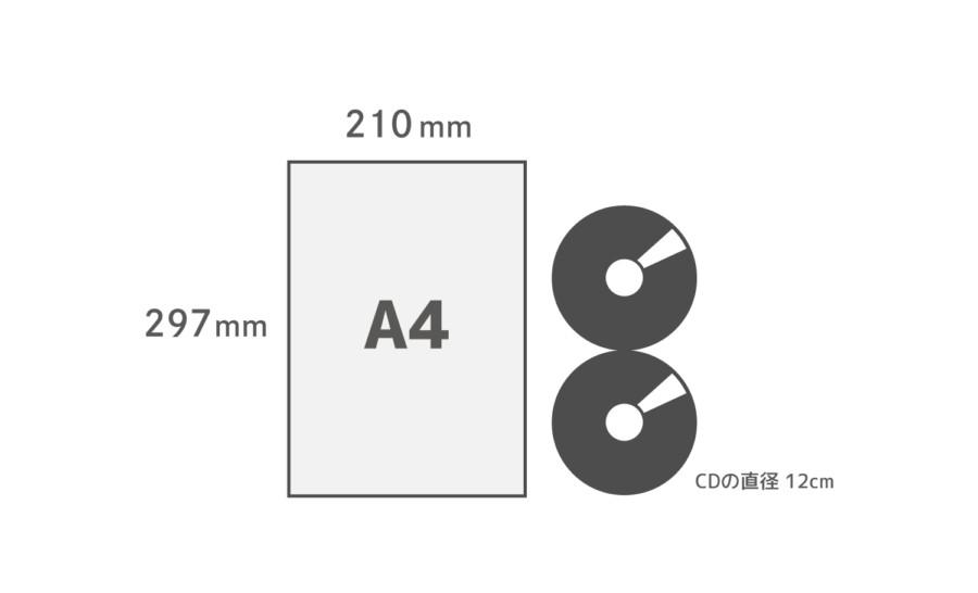 A4用紙サイズ比較