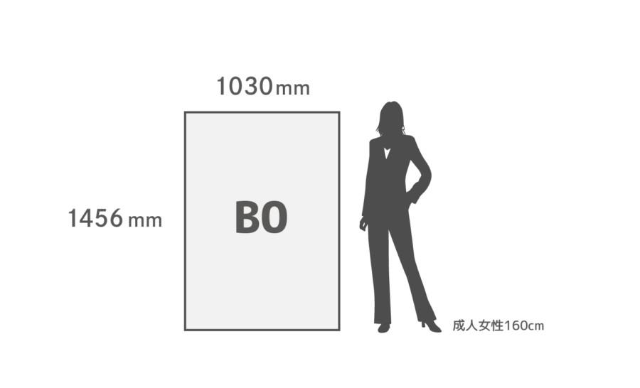 B0用紙サイズ比較