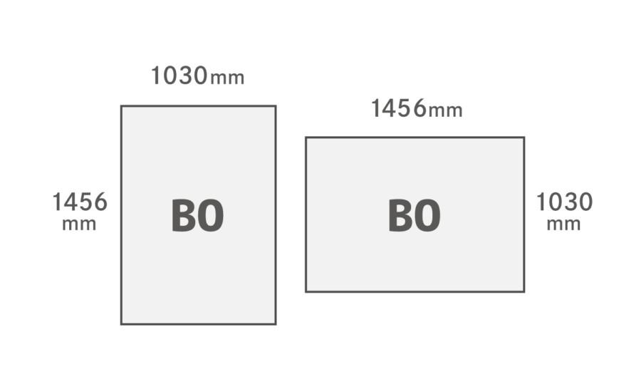 B0用紙サイズ