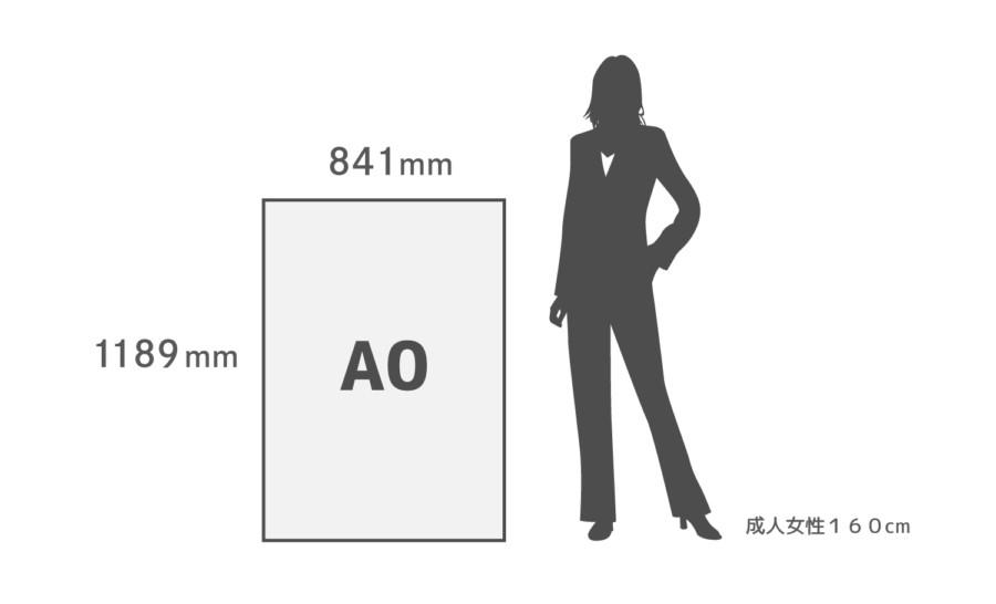 A0用紙サイズ比較