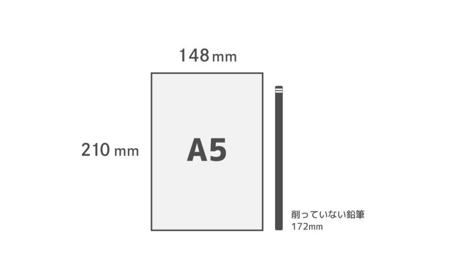 A5用紙サイズ比較