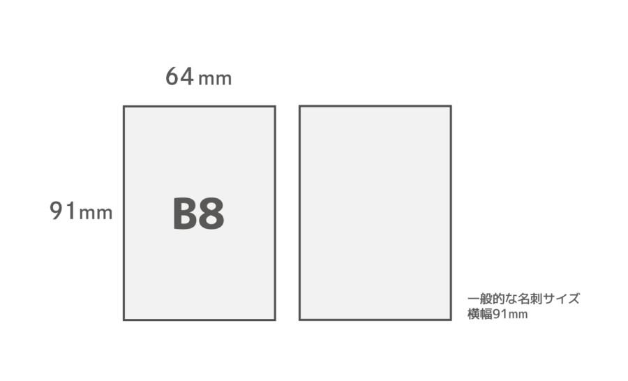 B8用紙サイズ比較