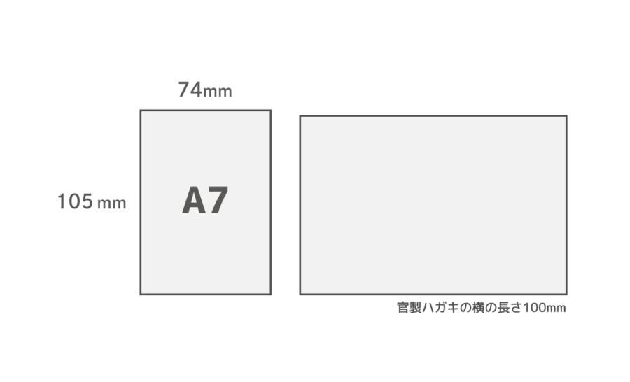 A7用紙サイズ比較