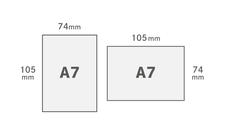 A7用紙サイズ