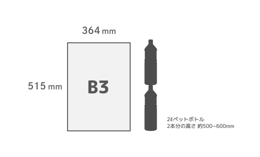 B3用紙サイズ比較
