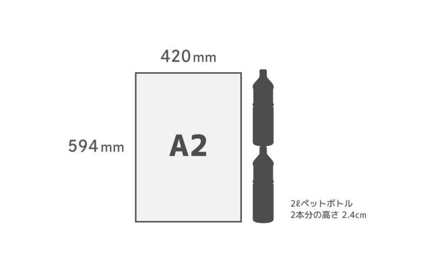 A2用紙サイズ比較