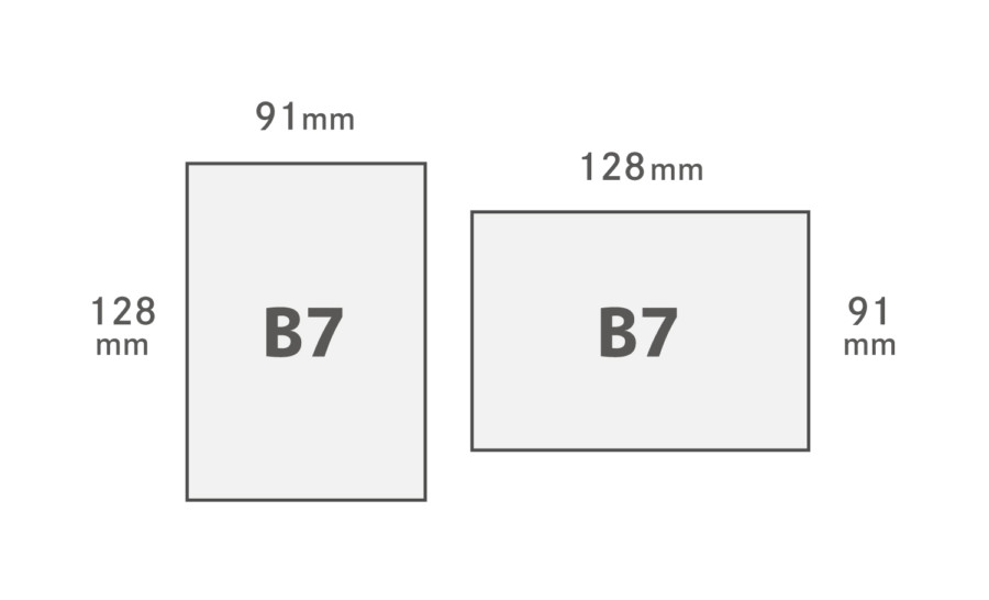 B7用紙サイズ