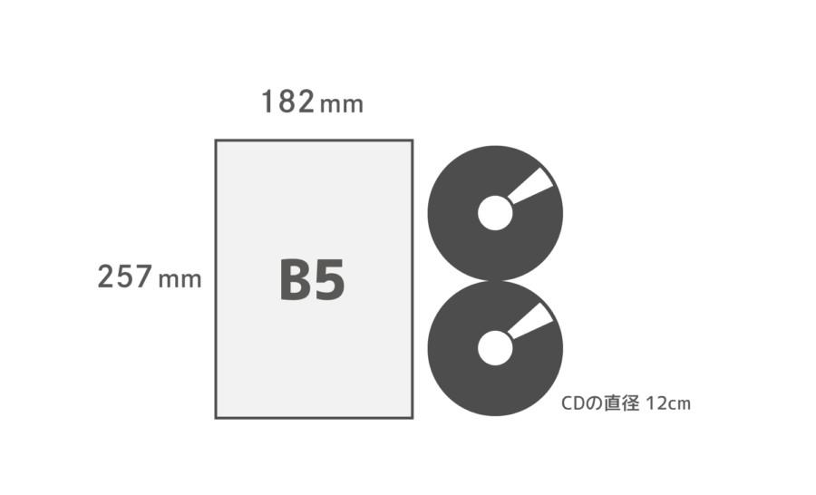 B5用紙サイズ比較