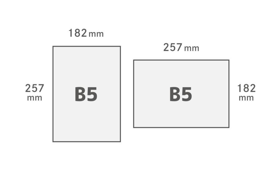 B5用紙サイズ