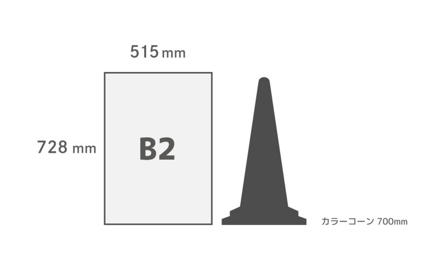 B2用紙サイズ比較