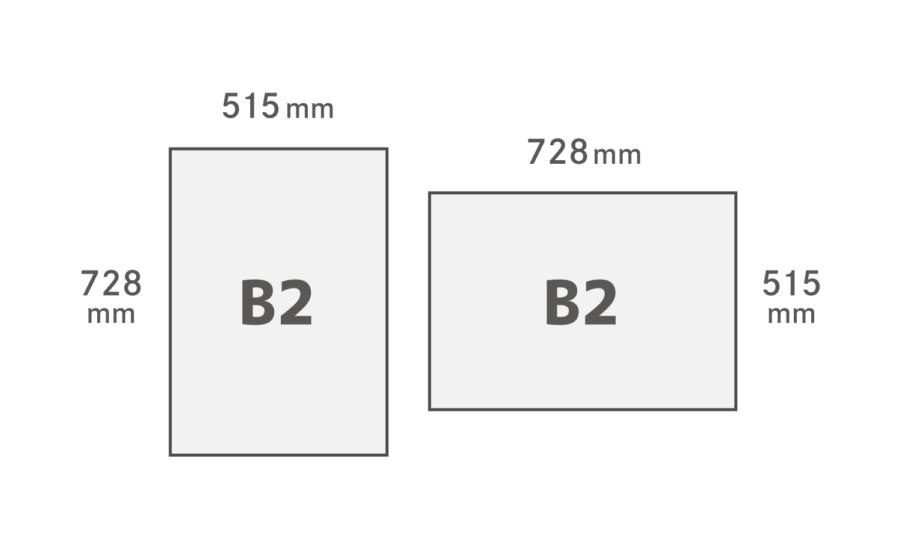 B2用紙サイズ