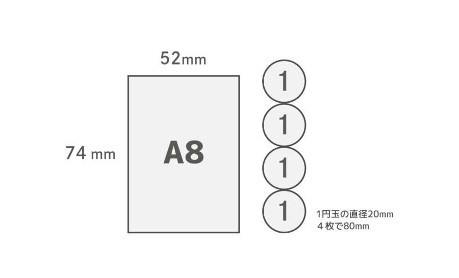 A8用紙サイズ比較