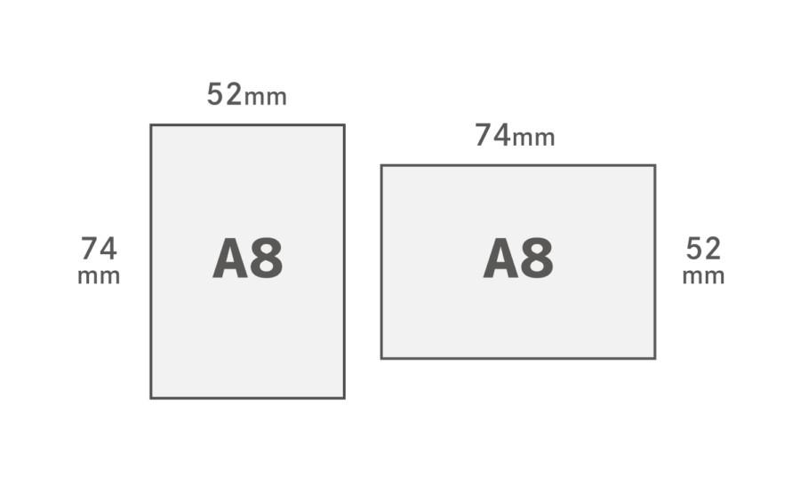 A8用紙サイズ