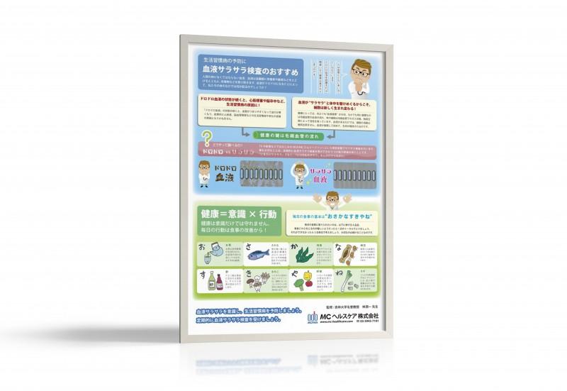 ヘルスケアについての情報ポスター