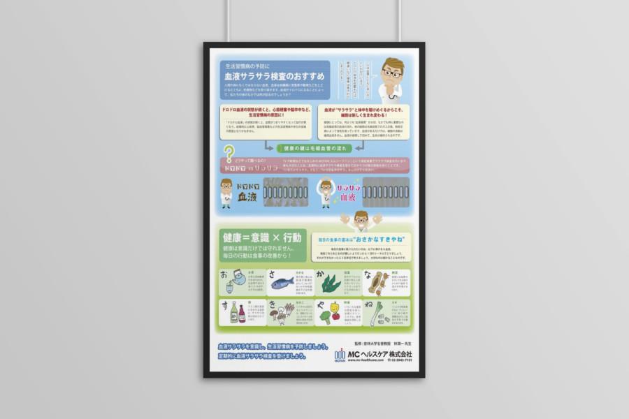 生活習慣病の予防と生活改善を訴えるポスターデザイン