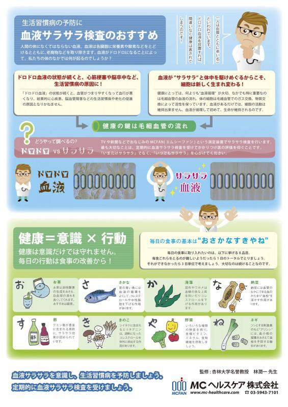 生活習慣病予防ポスター_A1