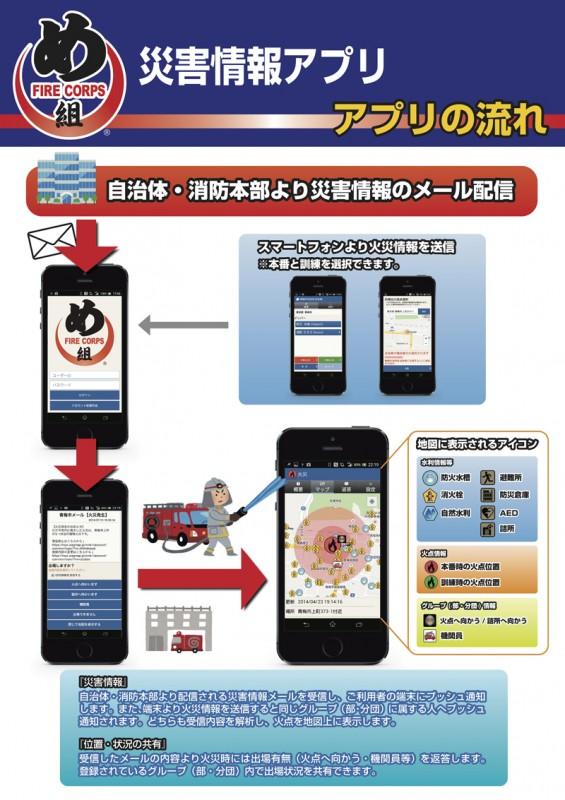 災害情報アプリのパネルデザイン2