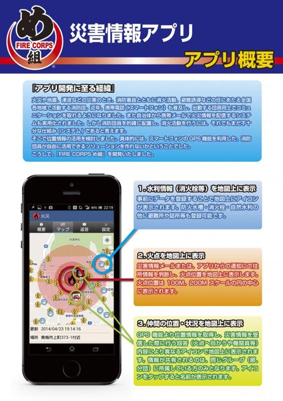 災害情報アプリのパネルデザイン1