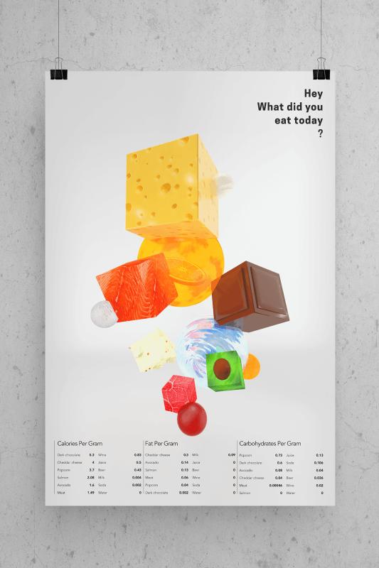 食品をテーマにしたポスターデザイン