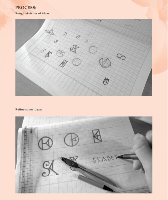 ブランドロゴ作成のブランドロゴ作成のプロセス