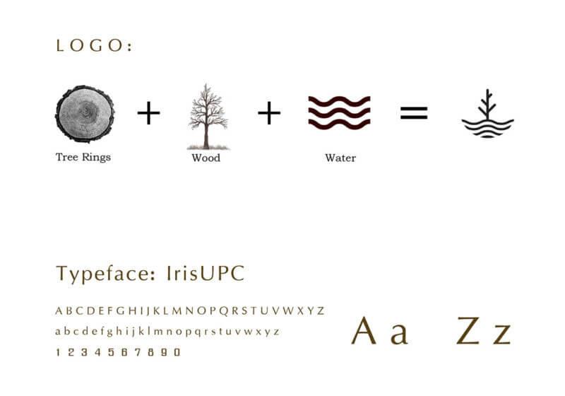 香水ブランドのロゴ制作過程