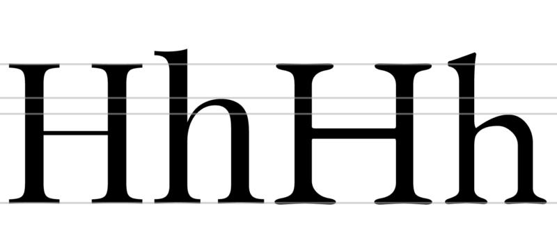 小文字の高さ(エックスハイト)と大文字の高さ(キャップハイト)の比