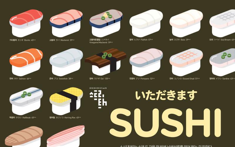 Sushiのインフォグラフィックポスター