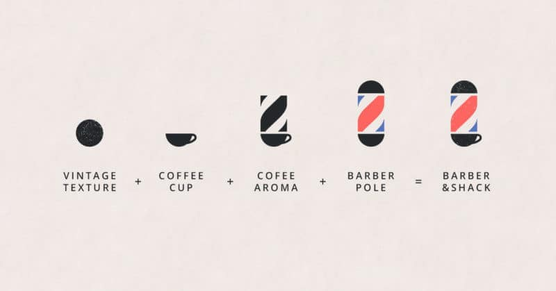 理容室ロゴのデザインプロセス