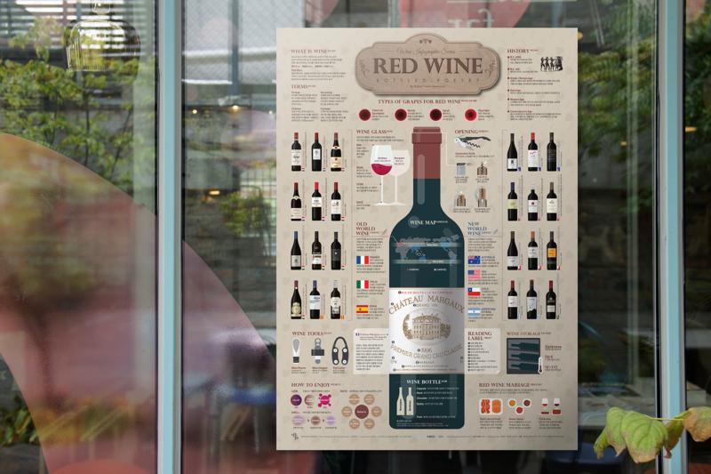 ワインボトルのポスターデザイン