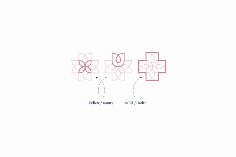 ロゴの構成要素
