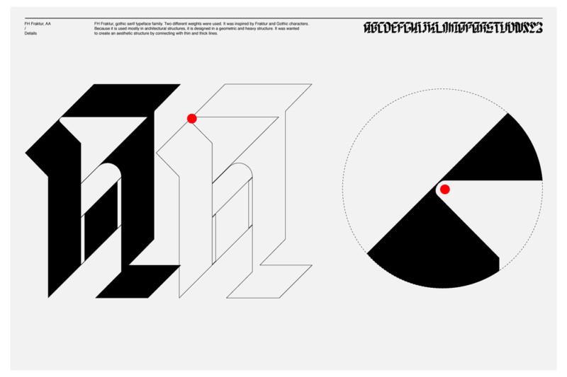ゴシックセリフ体のデザイン3