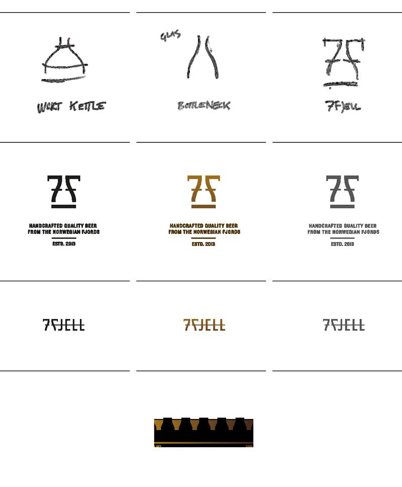 ロゴの作成プロセス