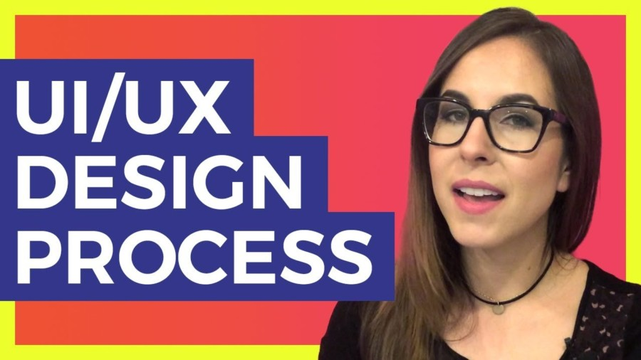 UI/UXデザインのプロセスとプロダクトデザインのプロセスについて
