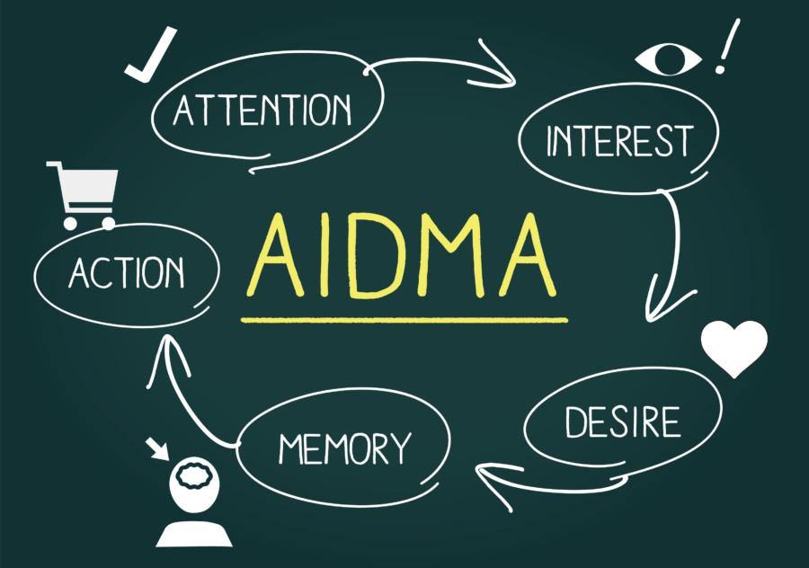 AIDMAのイメージ図