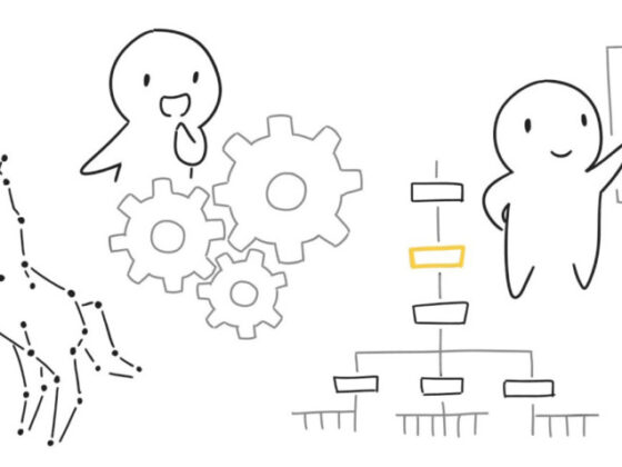 5種類の創造的思考法(クリエイティブシンキング)について