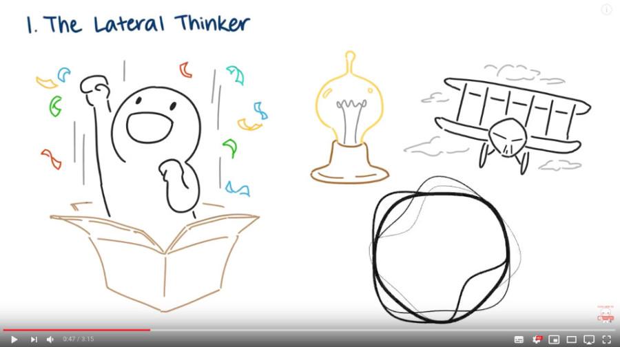 水平思考タイプ (ラテラル・シンカー)