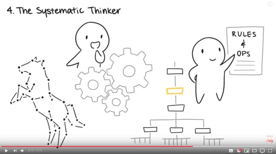 システム思考タイプ (システマティック・シンカー)