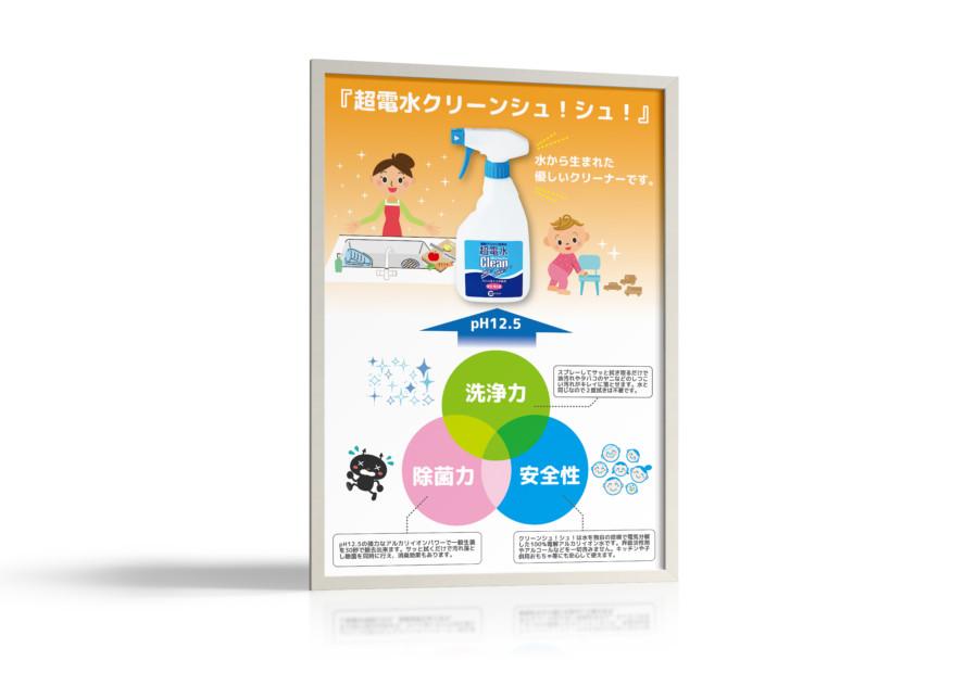 アルカリ洗浄水の展示会ポスターデザイン