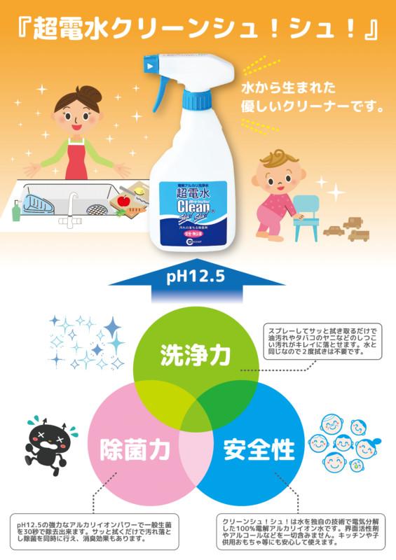 アルカリ洗浄水の展示会ポスター_A1サイズ